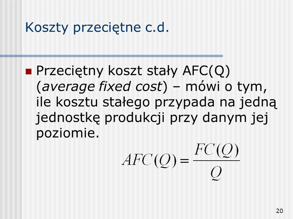 20 Koszty przeciętne c.d. Przeciętny koszt stały AFC(Q) (average fixed cost) – mówi o tym, ile kosztu stałego przypada na jedną jednostkę produkcji pr