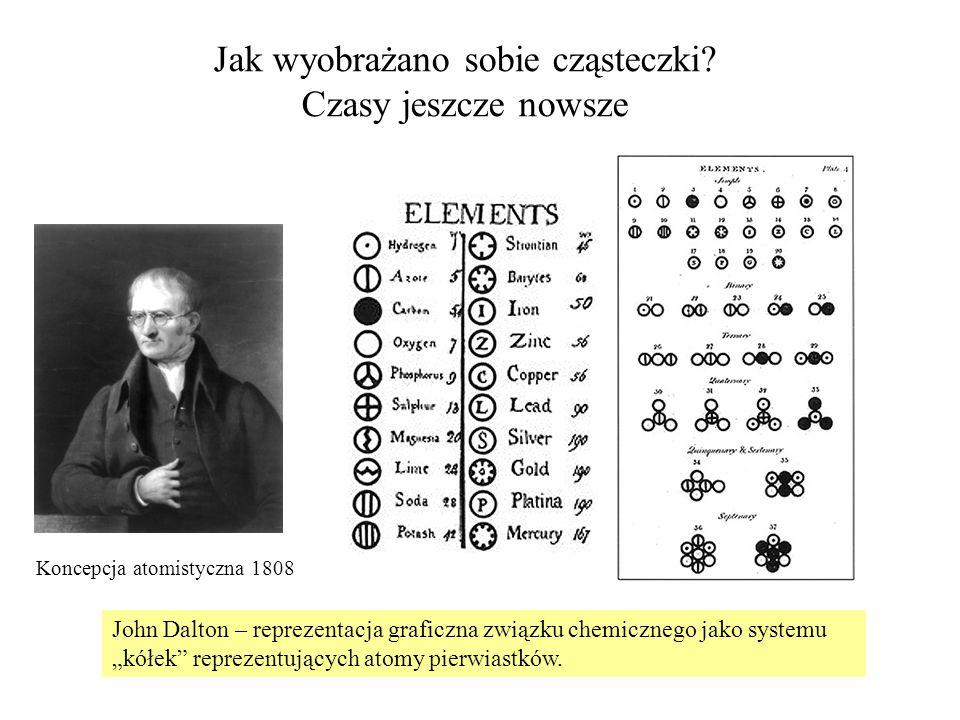 """Jak wyobrażano sobie cząsteczki? Czasy jeszcze nowsze John Dalton – reprezentacja graficzna związku chemicznego jako systemu """"kółek"""" reprezentujących"""