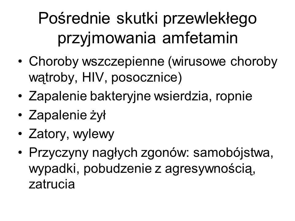 Pośrednie skutki przewlekłego przyjmowania amfetamin Choroby wszczepienne (wirusowe choroby wątroby, HIV, posocznice) Zapalenie bakteryjne wsierdzia,