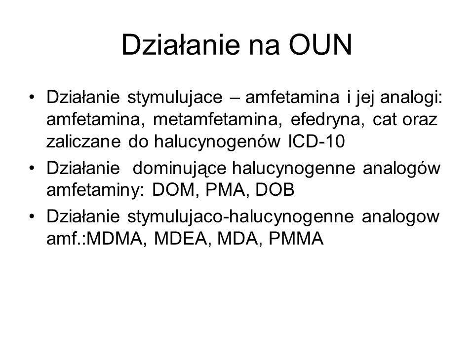 Działanie na OUN Działanie stymulujace – amfetamina i jej analogi: amfetamina, metamfetamina, efedryna, cat oraz zaliczane do halucynogenów ICD-10 Działanie dominujące halucynogenne analogów amfetaminy: DOM, PMA, DOB Działanie stymulujaco-halucynogenne analogow amf.:MDMA, MDEA, MDA, PMMA