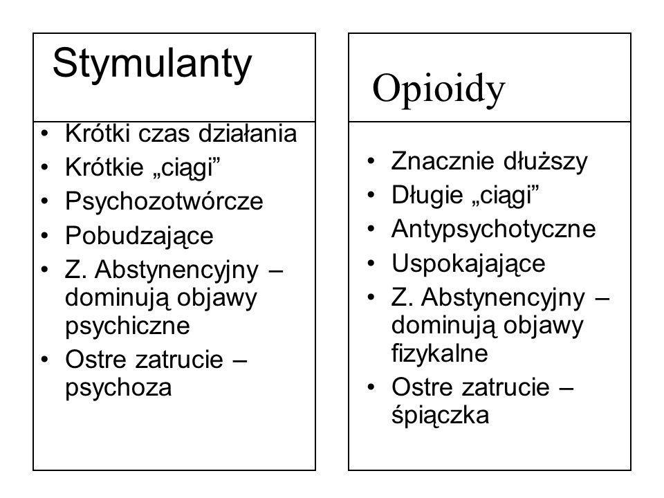 """Stymulanty Krótki czas działania Krótkie """"ciągi Psychozotwórcze Pobudzające Z."""