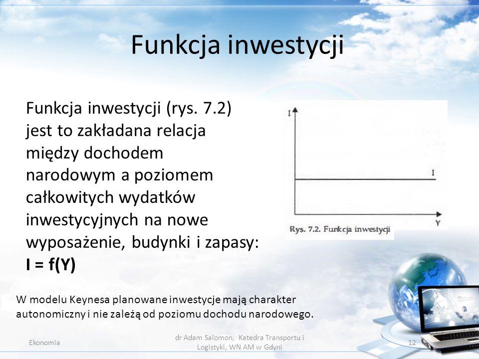 Funkcja inwestycji Ekonomia dr Adam Salomon, Katedra Transportu i Logistyki, WN AM w Gdyni 12 Funkcja inwestycji (rys. 7.2) jest to zakładana relacja