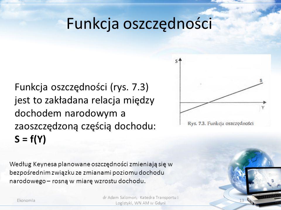 Funkcja oszczędności Ekonomia dr Adam Salomon, Katedra Transportu i Logistyki, WN AM w Gdyni 13 Funkcja oszczędności (rys. 7.3) jest to zakładana rela