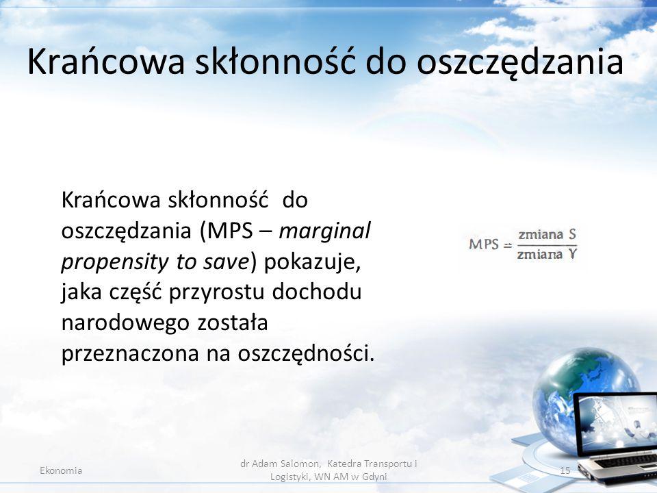 Krańcowa skłonność do oszczędzania Ekonomia dr Adam Salomon, Katedra Transportu i Logistyki, WN AM w Gdyni 15 Krańcowa skłonność do oszczędzania (MPS