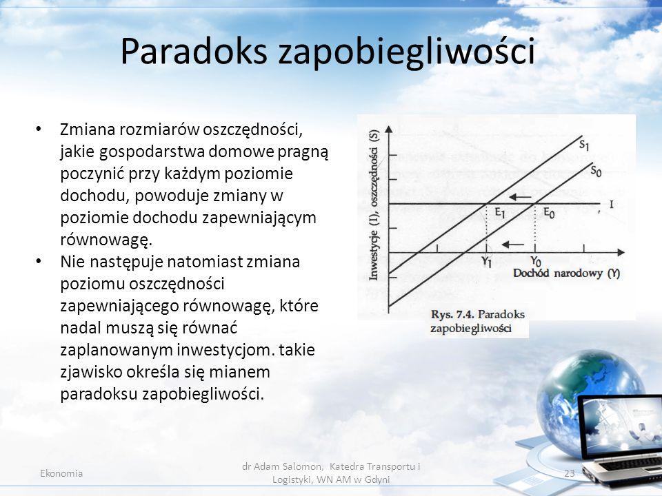 Paradoks zapobiegliwości Ekonomia dr Adam Salomon, Katedra Transportu i Logistyki, WN AM w Gdyni 23 Zmiana rozmiarów oszczędności, jakie gospodarstwa