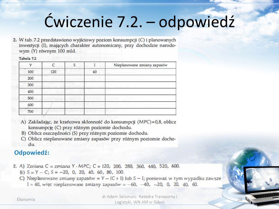 Ćwiczenie 7.2. – odpowiedź Ekonomia dr Adam Salomon, Katedra Transportu i Logistyki, WN AM w Gdyni 28 Odpowiedź: