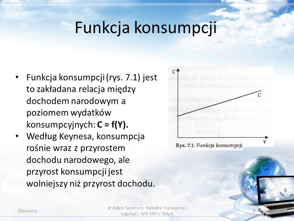 Funkcja konsumpcji Ekonomia dr Adam Salomon, Katedra Transportu i Logistyki, WN AM w Gdyni 9 Funkcja konsumpcji (rys. 7.1) jest to zakładana relacja m