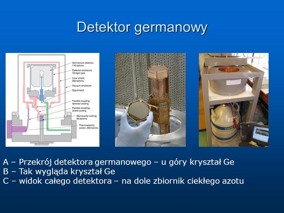 Detektor germanowy A – Przekrój detektora germanowego – u góry kryształ Ge B – Tak wygląda kryształ Ge C – widok całego detektora – na dole zbiornik ciekłego azotu