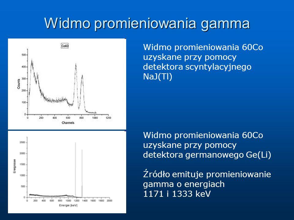 Widmo promieniowania gamma Widmo promieniowania 60Co uzyskane przy pomocy detektora scyntylacyjnego NaJ(Tl) Widmo promieniowania 60Co uzyskane przy pomocy detektora germanowego Ge(Li) Źródło emituje promieniowanie gamma o energiach 1171 i 1333 keV