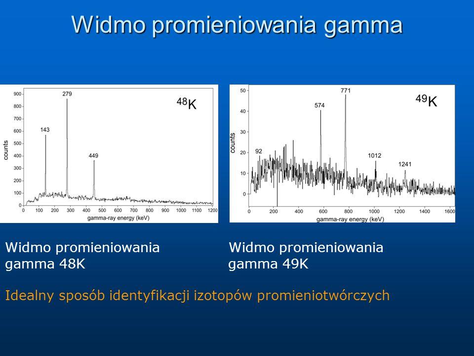 Widmo promieniowania gamma Widmo promieniowania gamma 48K gamma 49K Idealny sposób identyfikacji izotopów promieniotwórczych