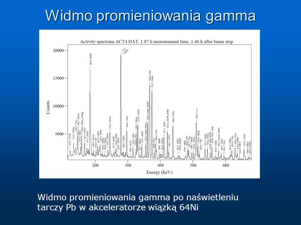 Widmo promieniowania gamma Widmo promieniowania gamma po naświetleniu tarczy Pb w akceleratorze wiązką 64Ni