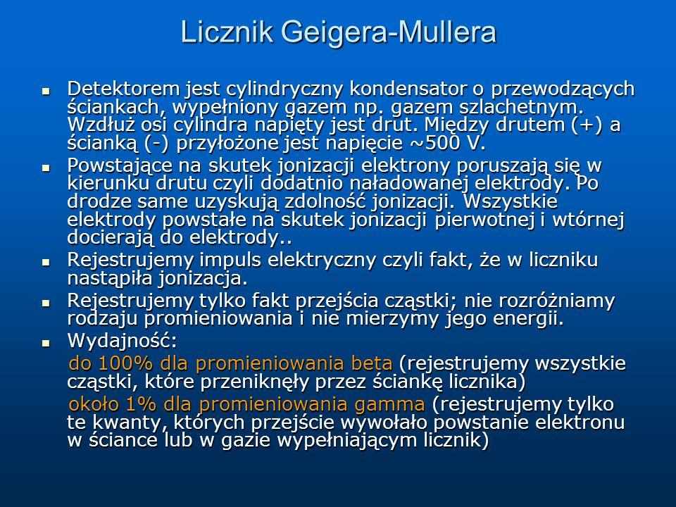 Licznik Geigera-Mullera Schemat budowy licznika Geigera-Mullera Widok dozymetru opartego na liczniku Geigera-Mullera