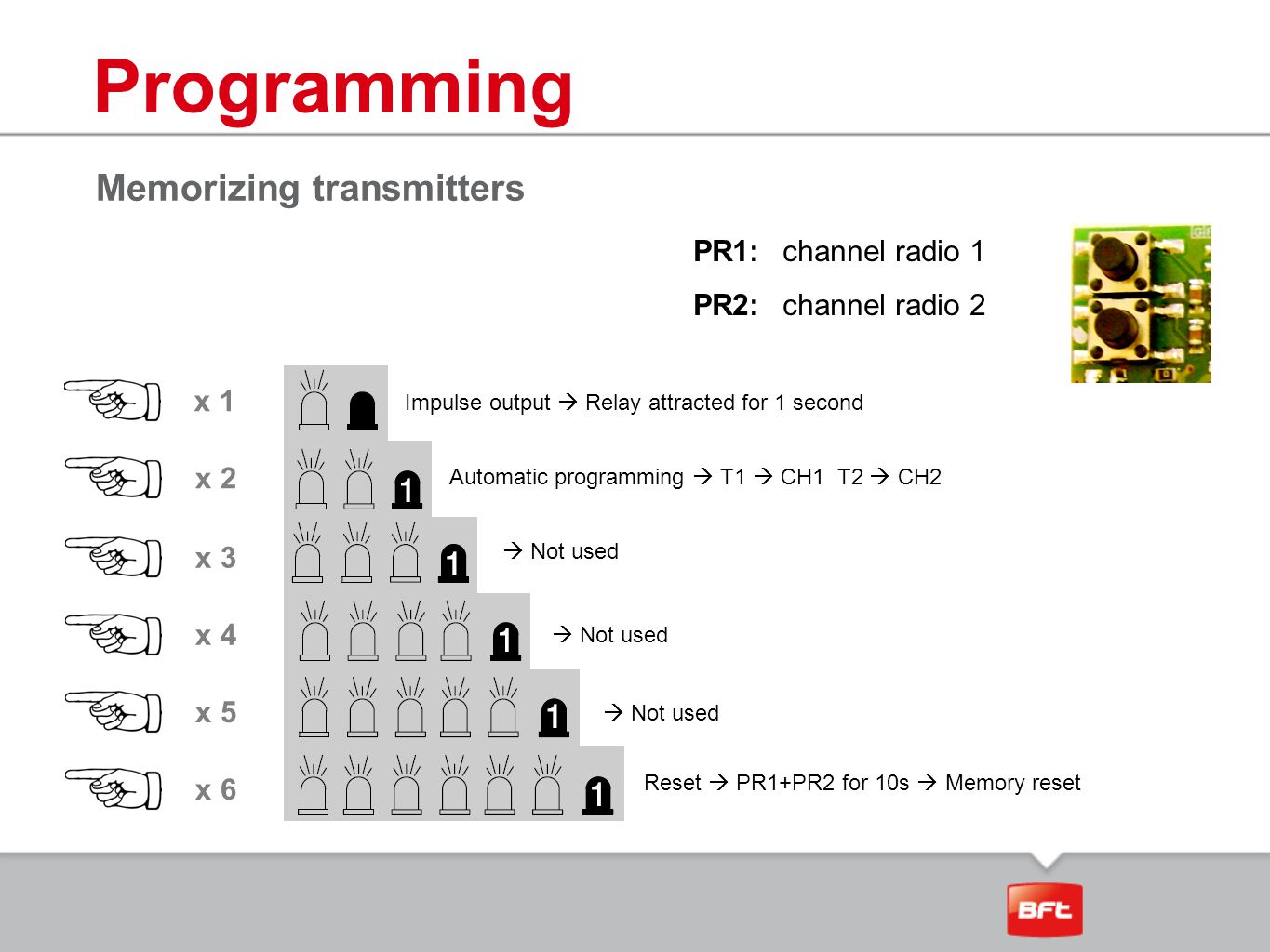 Programming Memorizing transmitters PR1:channel radio 1 PR2:channel radio 2 Impulse output  Relay attracted for 1 second  Not used Automatic programming  T1  CH1 T2  CH2  Not used Reset  PR1+PR2 for 10s  Memory reset x 1 x 2 x 3 x 4 x 5 x 6