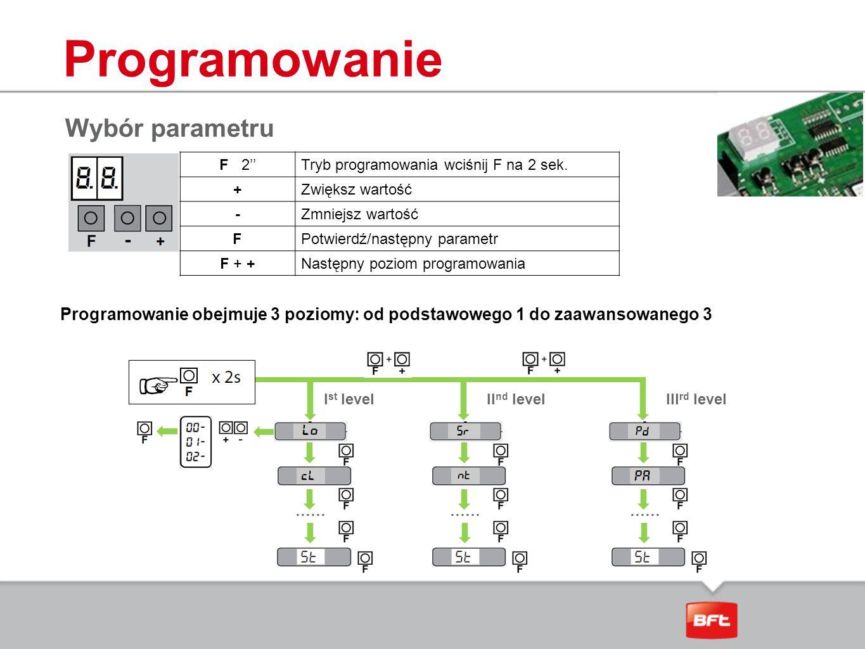Programowanie Wybór parametru Programowanie obejmuje 3 poziomy: od podstawowego 1 do zaawansowanego 3 F 2''Tryb programowania wciśnij F na 2 sek. +Zwi