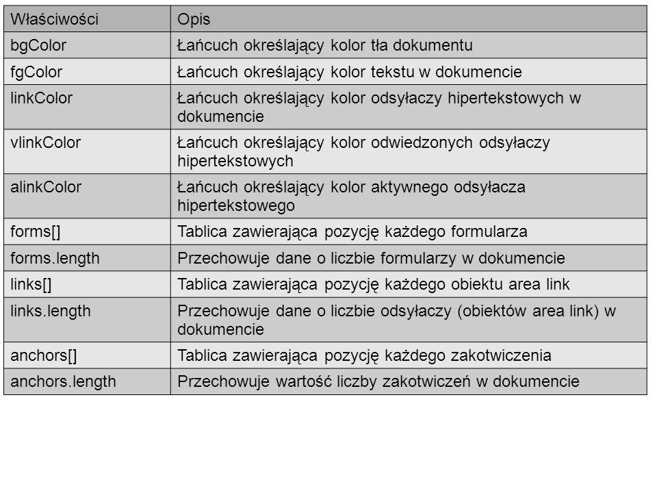 WłaściwościOpis bgColorŁańcuch określający kolor tła dokumentu fgColorŁańcuch określający kolor tekstu w dokumencie linkColorŁańcuch określający kolor odsyłaczy hipertekstowych w dokumencie vlinkColorŁańcuch określający kolor odwiedzonych odsyłaczy hipertekstowych alinkColorŁańcuch określający kolor aktywnego odsyłacza hipertekstowego forms[]Tablica zawierająca pozycję każdego formularza forms.lengthPrzechowuje dane o liczbie formularzy w dokumencie links[]Tablica zawierająca pozycję każdego obiektu area link links.lengthPrzechowuje dane o liczbie odsyłaczy (obiektów area link) w dokumencie anchors[]Tablica zawierająca pozycję każdego zakotwiczenia anchors.lengthPrzechowuje wartość liczby zakotwiczeń w dokumencie
