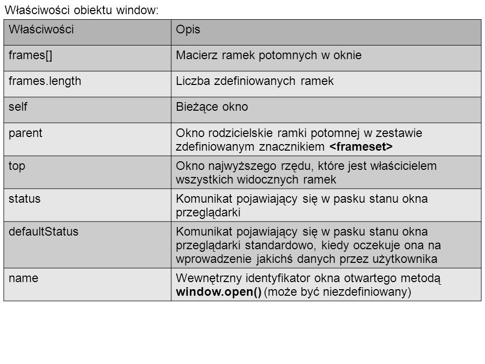 WłaściwościOpis frames[]Macierz ramek potomnych w oknie frames.lengthLiczba zdefiniowanych ramek selfBieżące okno parentOkno rodzicielskie ramki potomnej w zestawie zdefiniowanym znacznikiem topOkno najwyższego rzędu, które jest właścicielem wszystkich widocznych ramek statusKomunikat pojawiający się w pasku stanu okna przeglądarki defaultStatusKomunikat pojawiający się w pasku stanu okna przeglądarki standardowo, kiedy oczekuje ona na wprowadzenie jakichś danych przez użytkownika nameWewnętrzny identyfikator okna otwartego metodą window.open() (może być niezdefiniowany) Właściwości obiektu window: