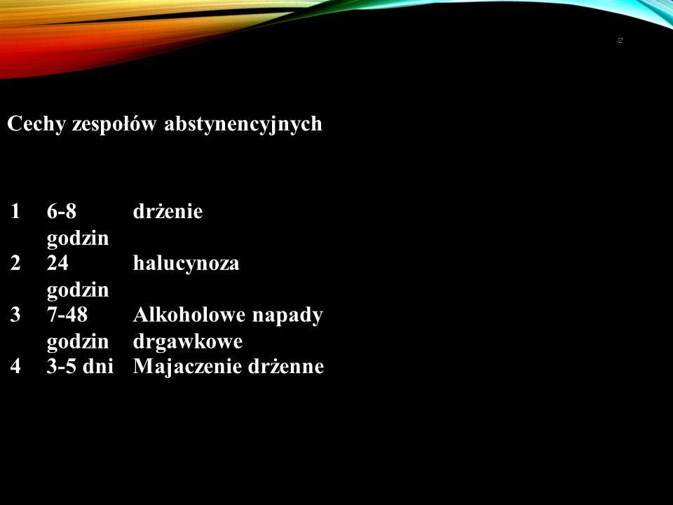 12 Cechy zespołów abstynencyjnych 16-8 godzin drżenie 224 godzin halucynoza 37-48 godzin Alkoholowe napady drgawkowe 43-5 dniMajaczenie drżenne
