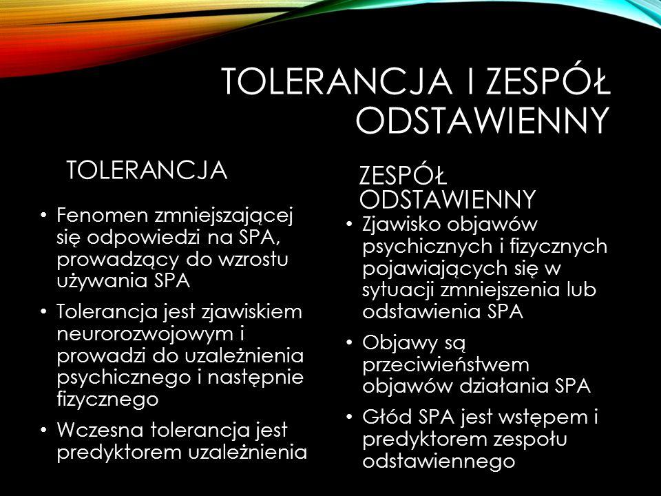 TOLERANCJA I ZESPÓŁ ODSTAWIENNY TOLERANCJA Fenomen zmniejszającej się odpowiedzi na SPA, prowadzący do wzrostu używania SPA Tolerancja jest zjawiskiem