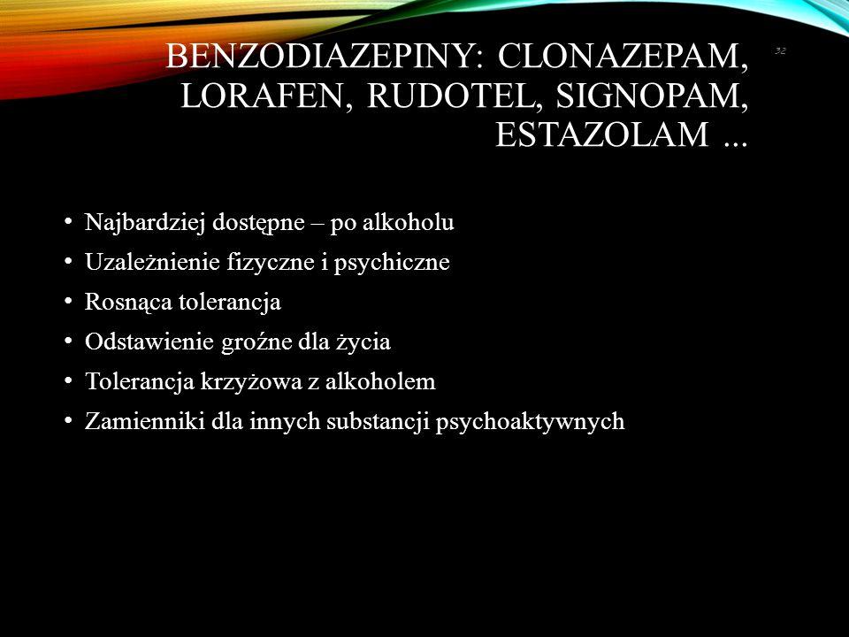 BENZODIAZEPINY: CLONAZEPAM, LORAFEN, RUDOTEL, SIGNOPAM, ESTAZOLAM... Najbardziej dostępne – po alkoholu Uzależnienie fizyczne i psychiczne Rosnąca tol