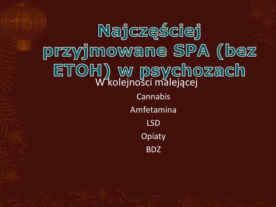 W kolejności malejącej Cannabis Amfetamina LSD Opiaty BDZ