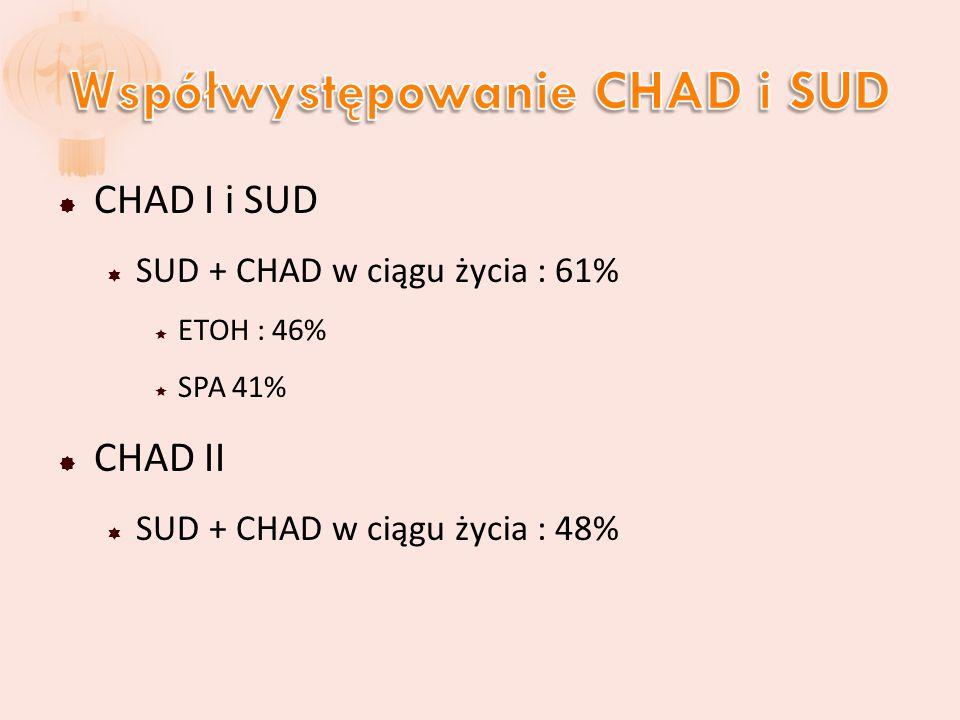  CHAD I i SUD  SUD + CHAD w ciągu życia : 61%  ETOH : 46%  SPA 41%  CHAD II  SUD + CHAD w ciągu życia : 48%