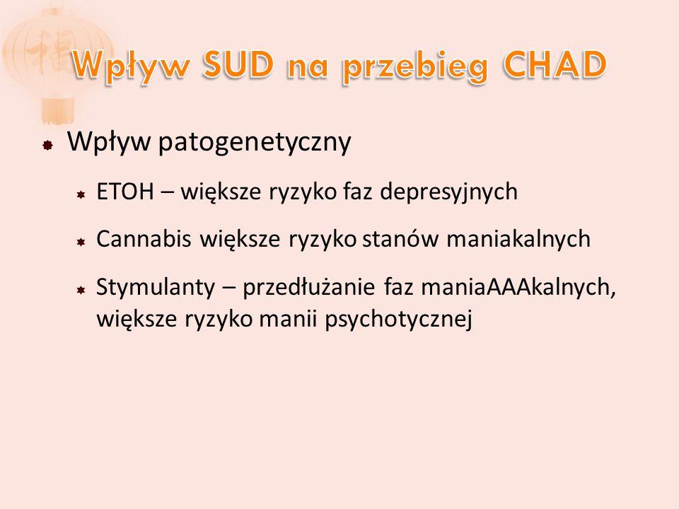  Wpływ patogenetyczny  ETOH – większe ryzyko faz depresyjnych  Cannabis większe ryzyko stanów maniakalnych  Stymulanty – przedłużanie faz maniaAAAkalnych, większe ryzyko manii psychotycznej