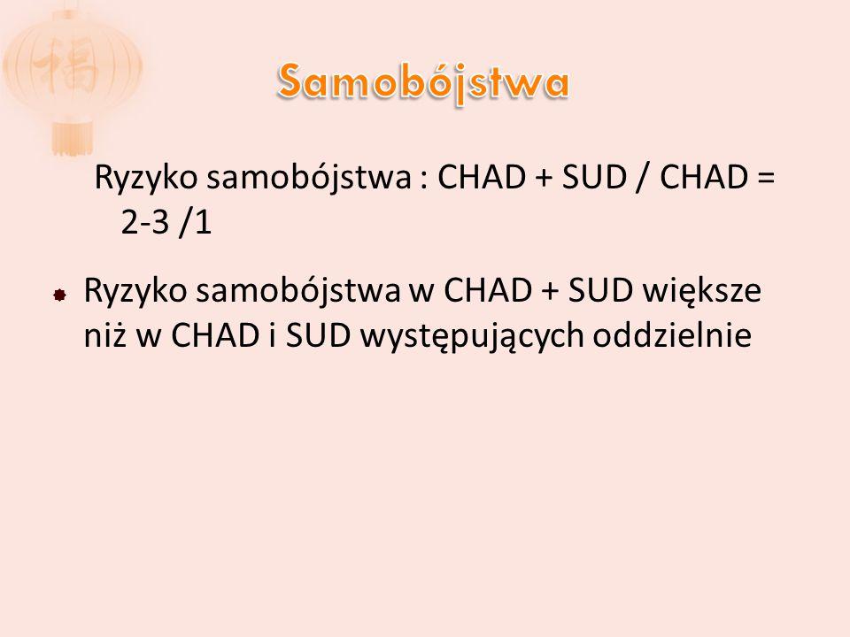 Ryzyko samobójstwa : CHAD + SUD / CHAD = 2-3 /1  Ryzyko samobójstwa w CHAD + SUD większe niż w CHAD i SUD występujących oddzielnie
