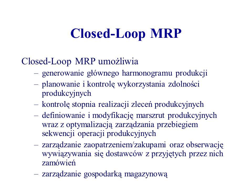 Closed-Loop MRP Closed-Loop MRP umożliwia –generowanie głównego harmonogramu produkcji –planowanie i kontrolę wykorzystania zdolności produkcyjnych –k