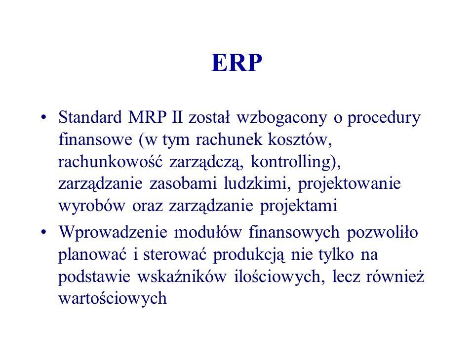 ERP Standard MRP II został wzbogacony o procedury finansowe (w tym rachunek kosztów, rachunkowość zarządczą, kontrolling), zarządzanie zasobami ludzki