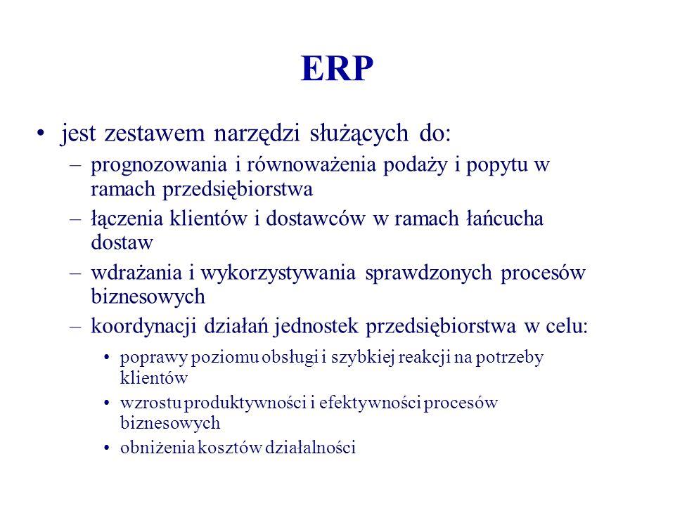 ERP jest zestawem narzędzi służących do: –prognozowania i równoważenia podaży i popytu w ramach przedsiębiorstwa –łączenia klientów i dostawców w rama