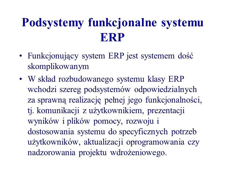 Podsystemy funkcjonalne systemu ERP Funkcjonujący system ERP jest systemem dość skomplikowanym W skład rozbudowanego systemu klasy ERP wchodzi szereg
