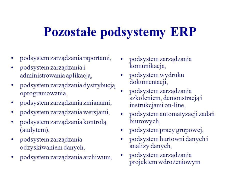 Pozostałe podsystemy ERP podsystem zarządzania raportami, podsystem zarządzania i administrowania aplikacją, podsystem zarządzania dystrybucją oprogra