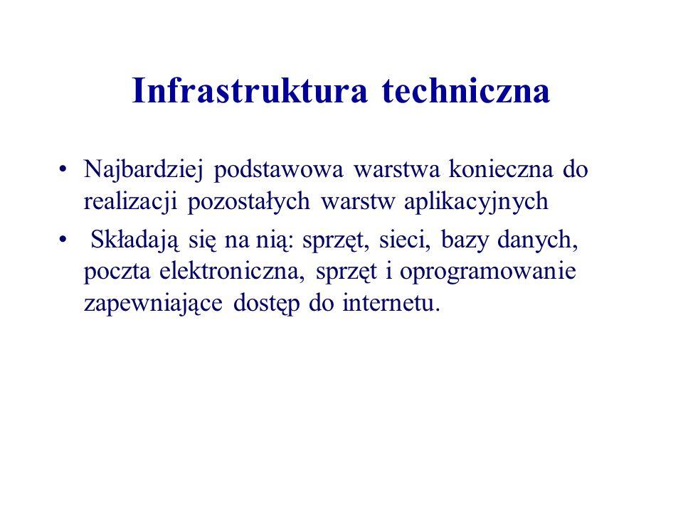 Infrastruktura techniczna Najbardziej podstawowa warstwa konieczna do realizacji pozostałych warstw aplikacyjnych Składają się na nią: sprzęt, sieci,