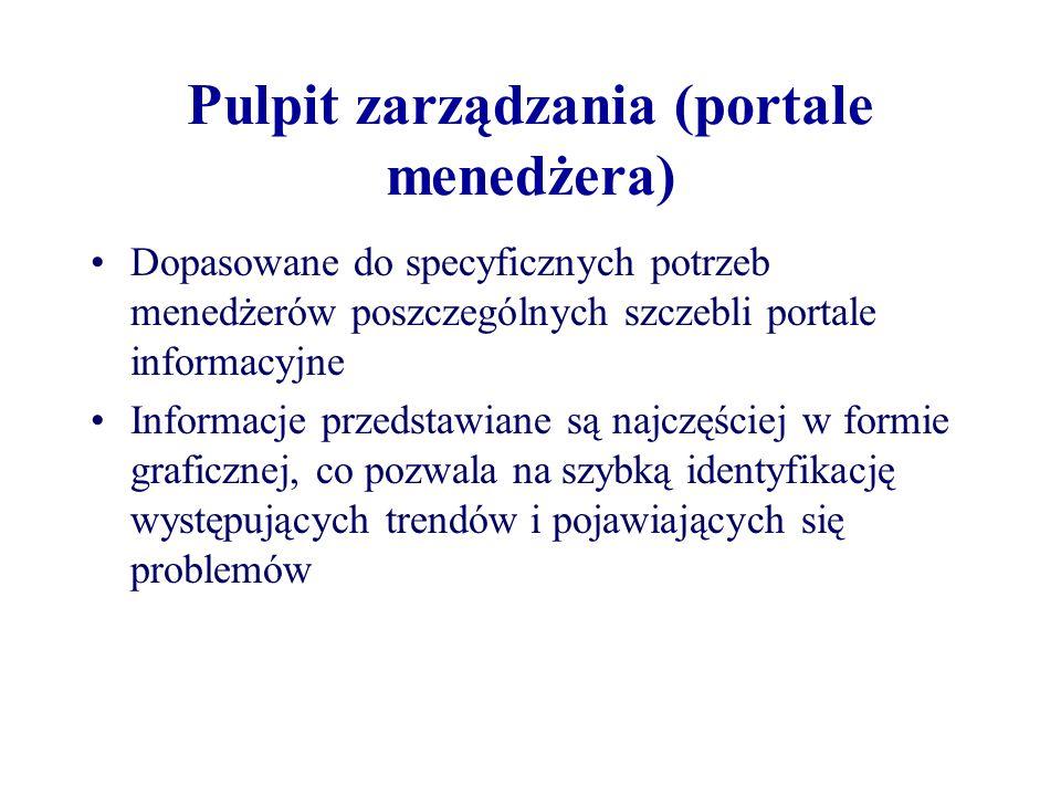 Pulpit zarządzania (portale menedżera) Dopasowane do specyficznych potrzeb menedżerów poszczególnych szczebli portale informacyjne Informacje przedsta
