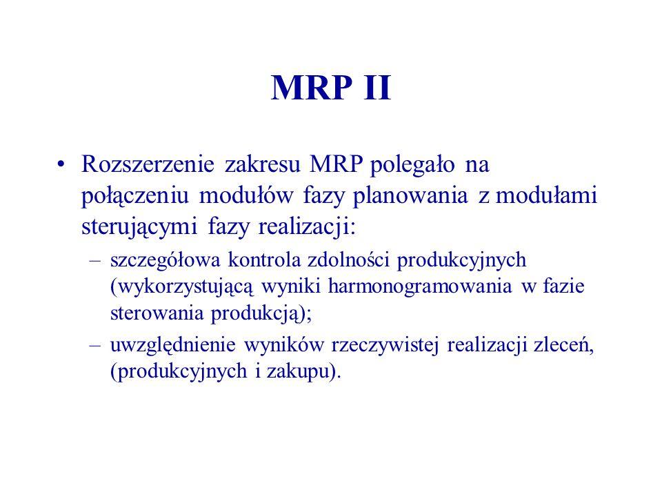 MRP II Rozszerzenie zakresu MRP polegało na połączeniu modułów fazy planowania z modułami sterującymi fazy realizacji: –szczegółowa kontrola zdolności