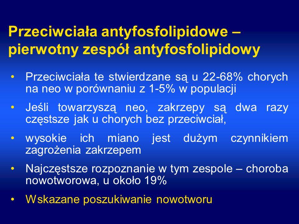 Przeciwciała antyfosfolipidowe – pierwotny zespół antyfosfolipidowy Przeciwciała te stwierdzane są u 22-68% chorych na neo w porównaniu z 1-5% w populacji Jeśli towarzyszą neo, zakrzepy są dwa razy częstsze jak u chorych bez przeciwciał, wysokie ich miano jest dużym czynnikiem zagrożenia zakrzepem Najczęstsze rozpoznanie w tym zespole – choroba nowotworowa, u około 19% Wskazane poszukiwanie nowotworu