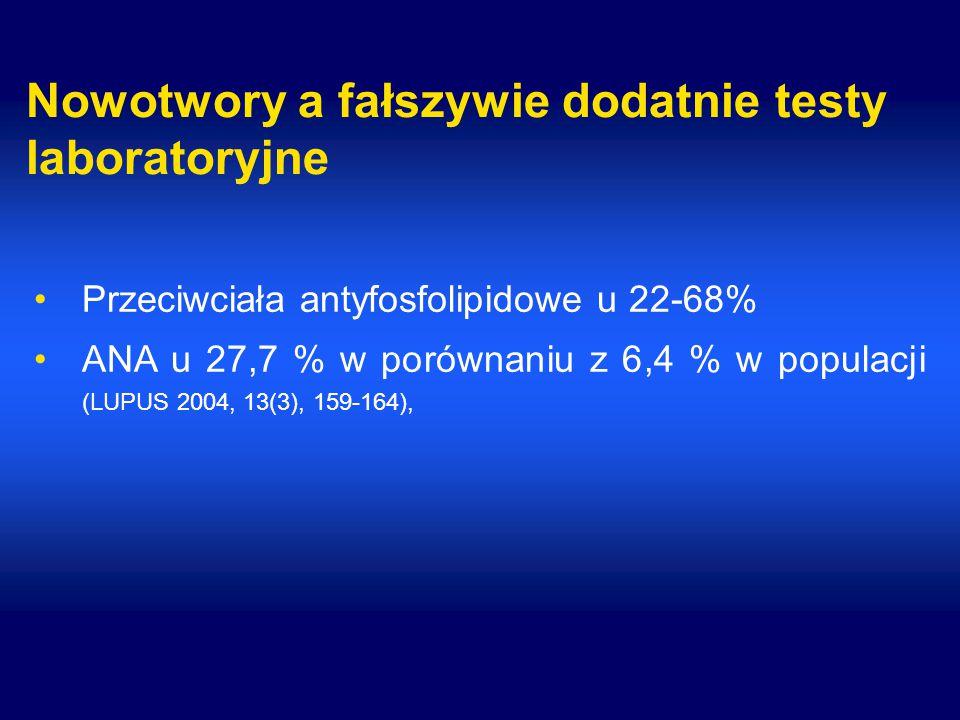 Nowotwory a fałszywie dodatnie testy laboratoryjne Przeciwciała antyfosfolipidowe u 22-68% ANA u 27,7 % w porównaniu z 6,4 % w populacji (LUPUS 2004, 13(3), 159-164),