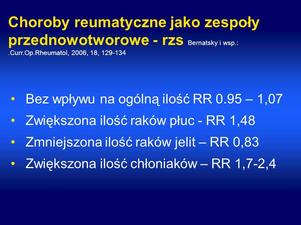 Choroby reumatyczne jako zespoły przednowotworowe - rzs Bernatsky i wsp.:.Curr.Op.Rheumatol, 2006, 18, 129-134 Bez wpływu na ogólną ilość RR 0.95 – 1,07 Zwiększona ilość raków płuc - RR 1,48 Zmniejszona ilość raków jelit – RR 0,83 Zwiększona ilość chłoniaków – RR 1,7-2,4