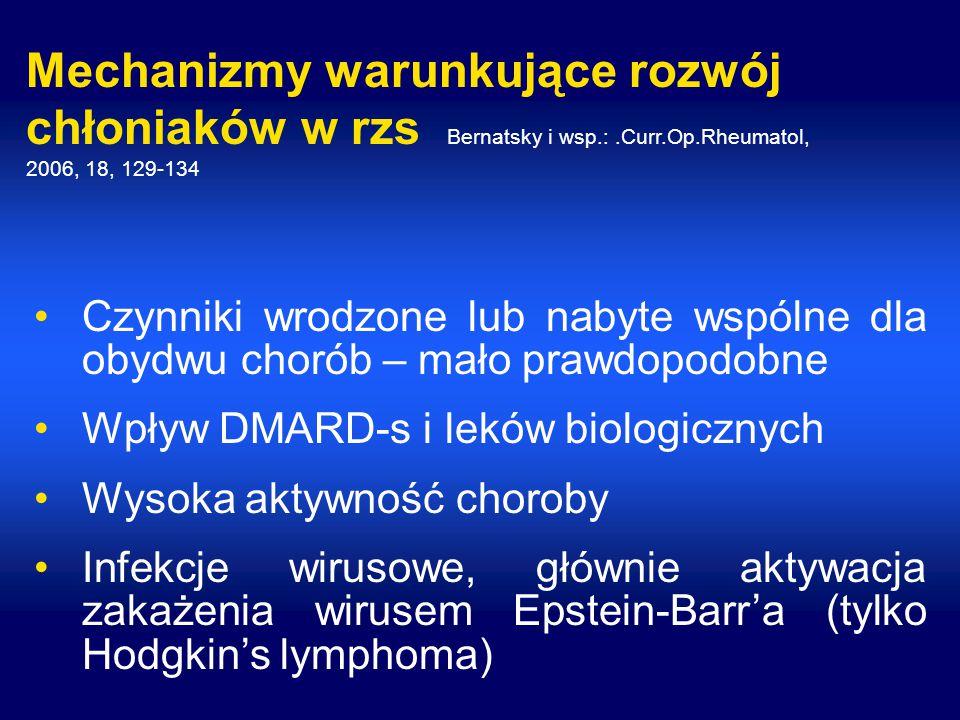 Mechanizmy warunkujące rozwój chłoniaków w rzs Bernatsky i wsp.:.Curr.Op.Rheumatol, 2006, 18, 129-134 Czynniki wrodzone lub nabyte wspólne dla obydwu chorób – mało prawdopodobne Wpływ DMARD-s i leków biologicznych Wysoka aktywność choroby Infekcje wirusowe, głównie aktywacja zakażenia wirusem Epstein-Barr'a (tylko Hodgkin's lymphoma)