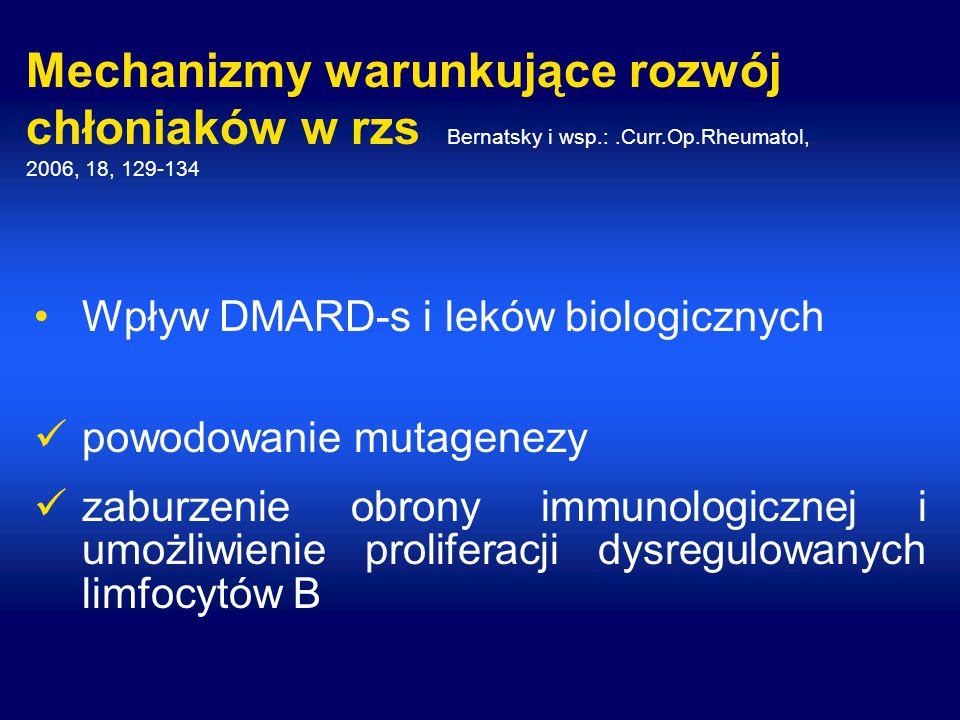 Mechanizmy warunkujące rozwój chłoniaków w rzs Bernatsky i wsp.:.Curr.Op.Rheumatol, 2006, 18, 129-134 Wpływ DMARD-s i leków biologicznych powodowanie mutagenezy zaburzenie obrony immunologicznej i umożliwienie proliferacji dysregulowanych limfocytów B