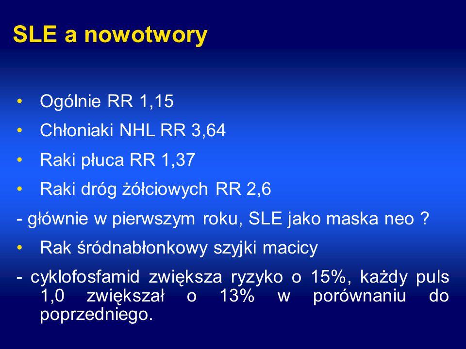 SLE a nowotwory Ogólnie RR 1,15 Chłoniaki NHL RR 3,64 Raki płuca RR 1,37 Raki dróg żółciowych RR 2,6 - głównie w pierwszym roku, SLE jako maska neo .