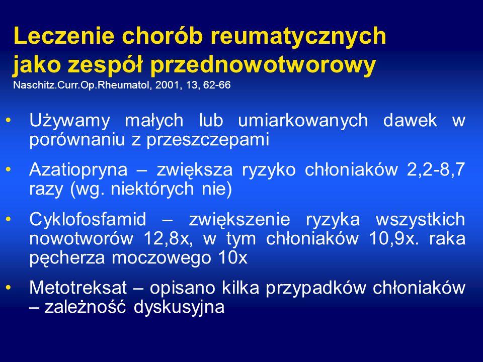 Leczenie chorób reumatycznych jako zespół przednowotworowy Naschitz.Curr.Op.Rheumatol, 2001, 13, 62-66 Używamy małych lub umiarkowanych dawek w porównaniu z przeszczepami Azatiopryna – zwiększa ryzyko chłoniaków 2,2-8,7 razy (wg.