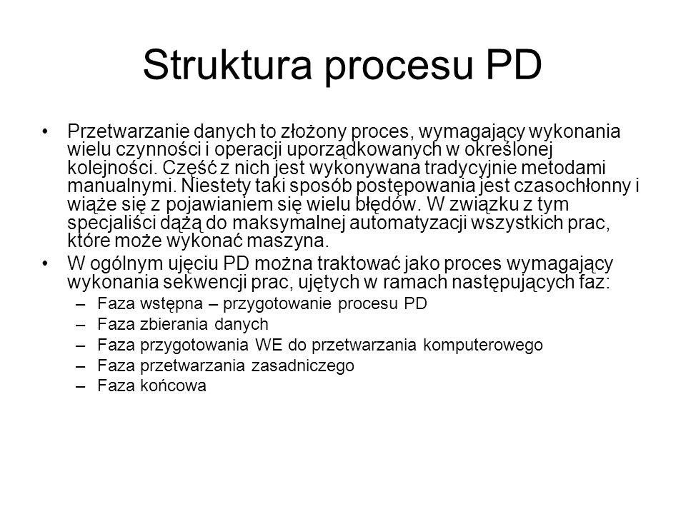Struktura procesu PD Przetwarzanie danych to złożony proces, wymagający wykonania wielu czynności i operacji uporządkowanych w określonej kolejności.