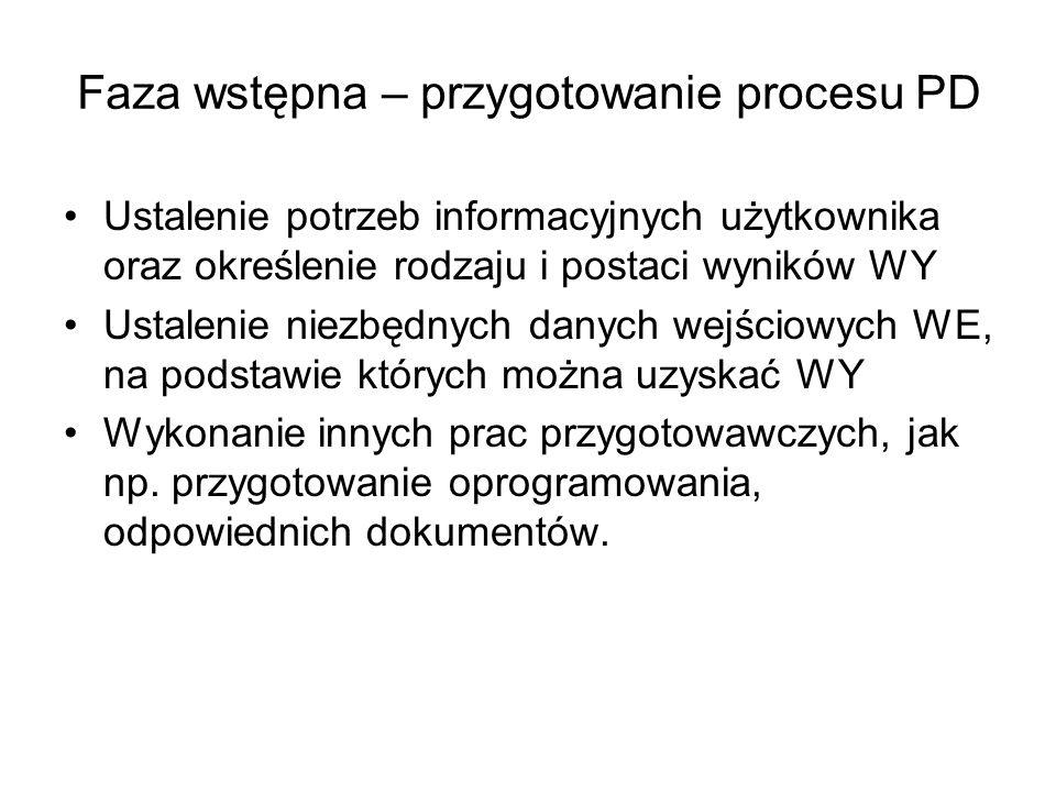 Faza wstępna – przygotowanie procesu PD Ustalenie potrzeb informacyjnych użytkownika oraz określenie rodzaju i postaci wyników WY Ustalenie niezbędnyc
