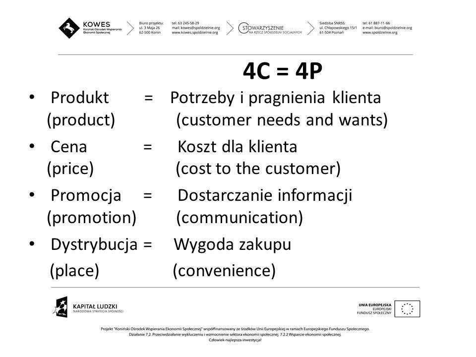 4C = 4P Produkt = Potrzeby i pragnienia klienta (product) (customer needs and wants) Cena = Koszt dla klienta (price) (cost to the customer) Promocja