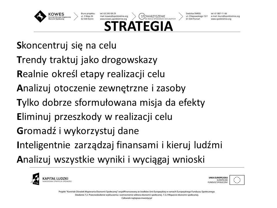 STRATEGIA Skoncentruj się na celu Trendy traktuj jako drogowskazy Realnie określ etapy realizacji celu Analizuj otoczenie zewnętrzne i zasoby Tylko do