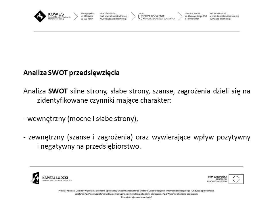 Analiza SWOT przedsięwzięcia Analiza SWOT silne strony, słabe strony, szanse, zagrożenia dzieli się na zidentyfikowane czynniki mające charakter: - we