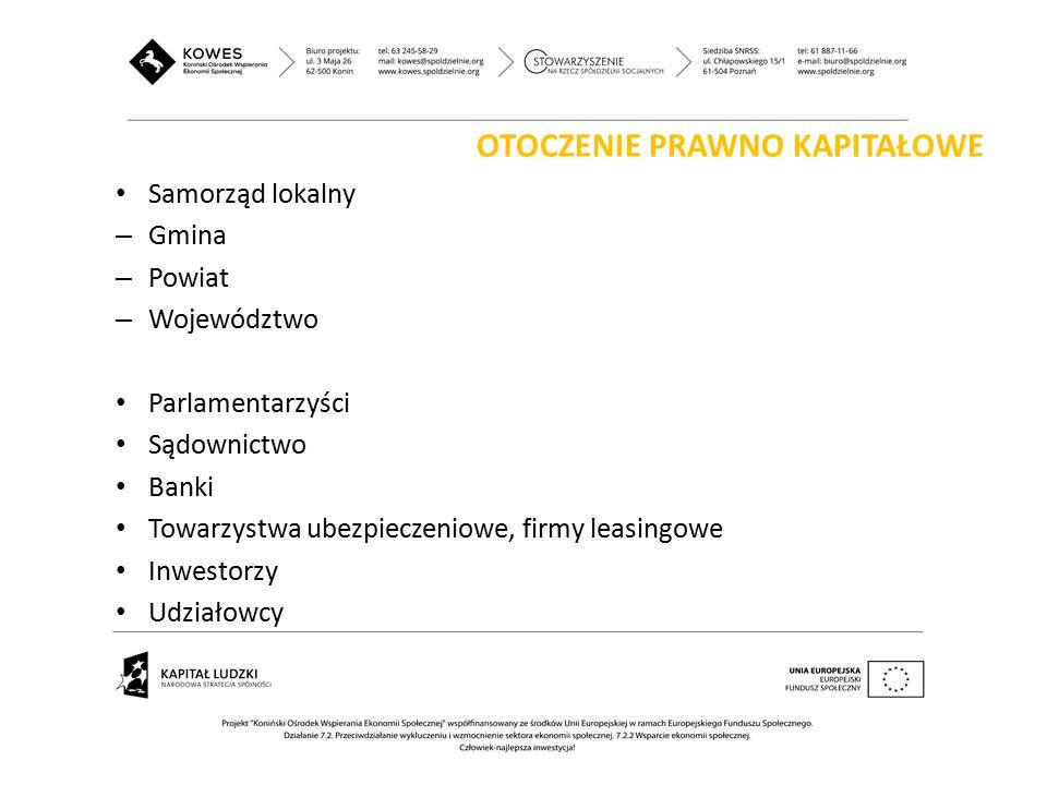 Samorząd lokalny – Gmina – Powiat – Województwo Parlamentarzyści Sądownictwo Banki Towarzystwa ubezpieczeniowe, firmy leasingowe Inwestorzy Udziałowcy