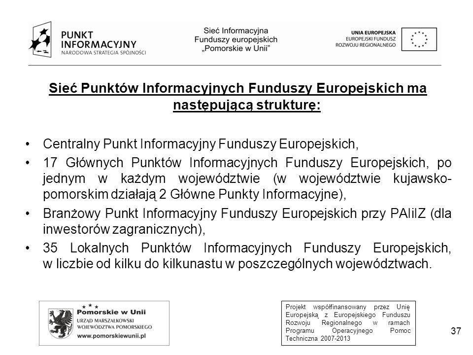 Projekt współfinansowany przez Unię Europejską z Europejskiego Funduszu Rozwoju Regionalnego w ramach Programu Operacyjnego Pomoc Techniczna 2007-2013