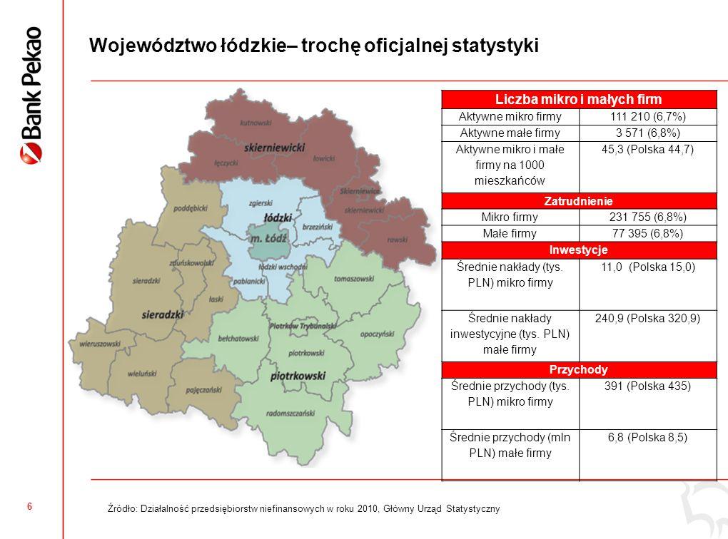 17 Łódzkie: Pozytywna cena jakości usług świadczonych przedsiębiorcom przez lokalną administrację….